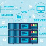 The advantages and disadvantages of shared hosting